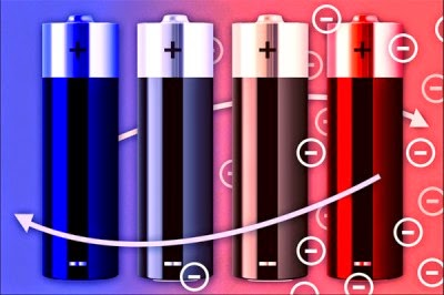 thermogelvin batteries